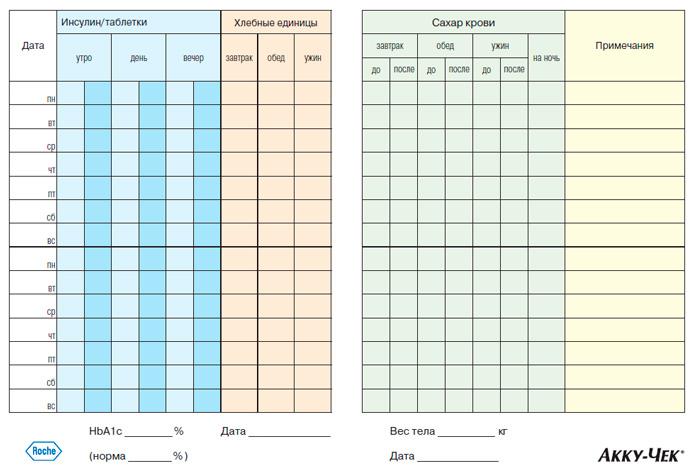 голубитокс цена в казахстане