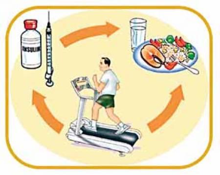 http://www.saharniy-diabet.com/userfiles/fiz-nagruzki-diabet.jpg