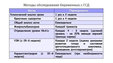 http://www.saharniy-diabet.com/userfiles/gestacionnij_diabet.jpg