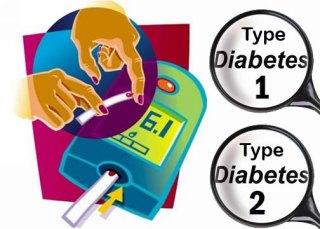 Сдать анализы при диабете